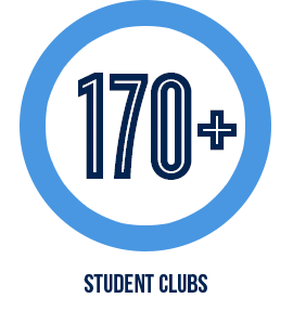 Over 170 Student clubs